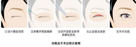 如何辨别脸型图解